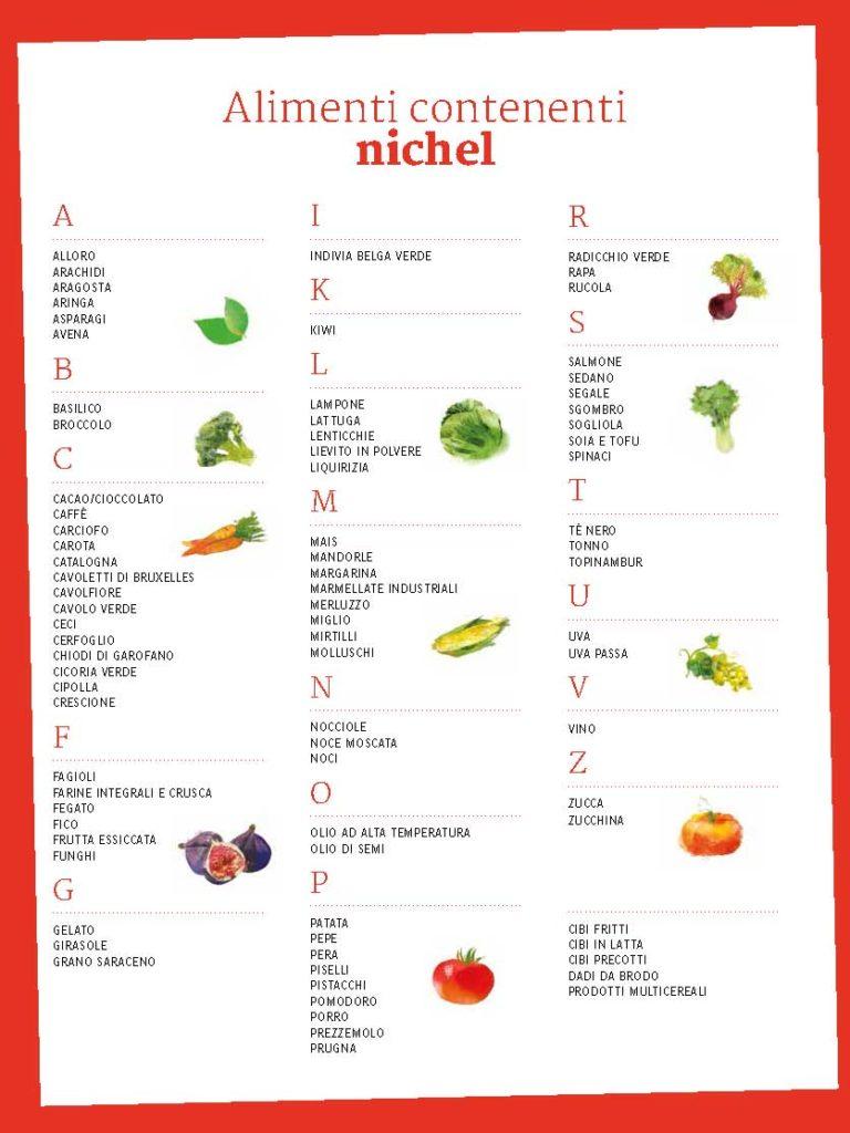 esempio dieta allergia al nichel